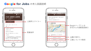 Google for jobs 求人ページ