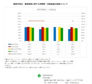 2019年9月 朝倉市 事務業務 時間給 派遣単価