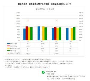 2019年10月 朝倉市 事務業務 時間給 派遣単価