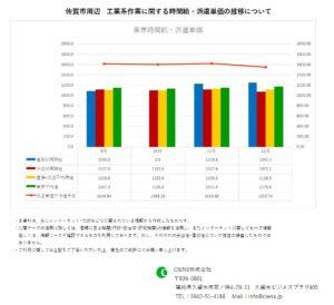 2019年12月 佐賀市 工業系作業 時間給 派遣単価