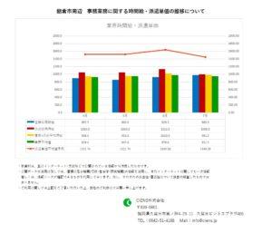 2020年7月 朝倉市 事務業務 時間給 派遣単価