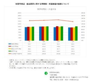 2020年12月 佐賀市 食品業界 時間給 派遣単価
