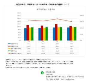 2021年8月 佐賀市 事務業務 時間給 派遣単価