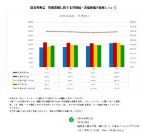 2021年8月 朝倉市 事務業務 時間給 派遣単価